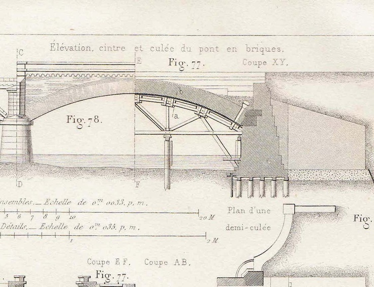 Drawn bridge civil engineering Antique best конструкции Bridge Ilmenau