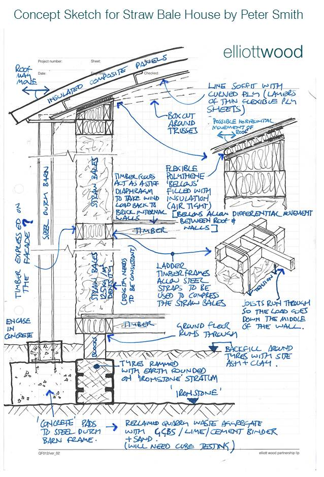Drawn bridge civil engineering By Structural and Sketches Engineering
