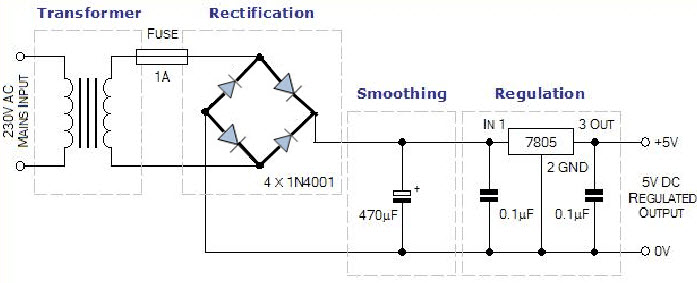 Drawn bridge schematic Operation Bridge Diagram Theory Circuit
