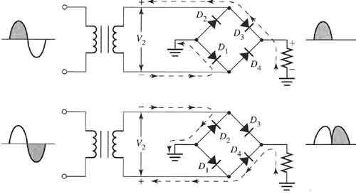 Drawn bridge schematic Of half & Electronic shows