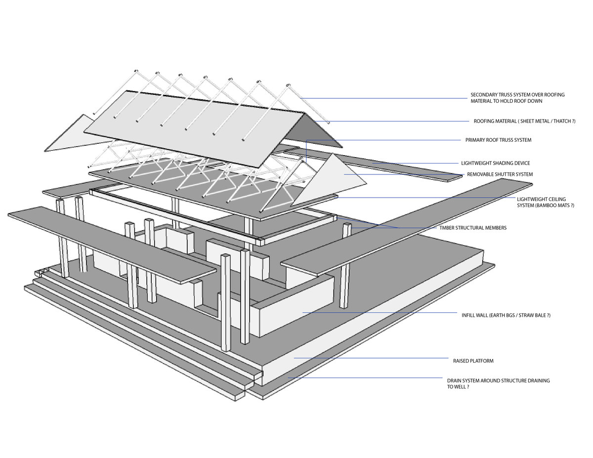 Drawn building axonometric Parts of Jyotsna building Archinect