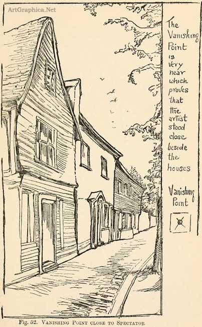 Drawn hosue beginner Houses beginner in perspective guide