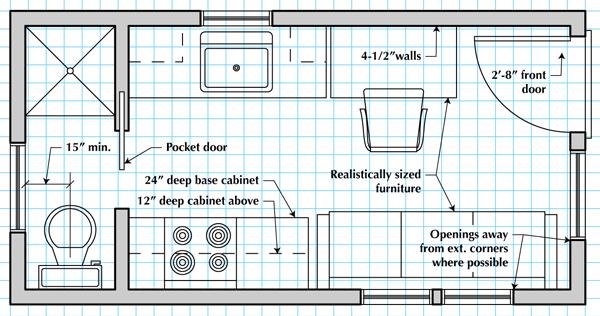 Drawn furniture Plan Plan a to Tiny