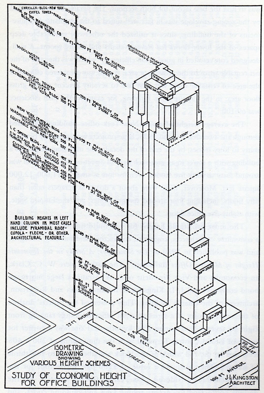 Drawn building dimensional Tragic Poetry  » of