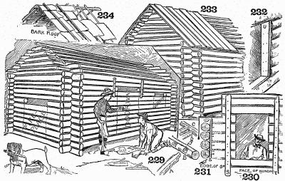 Drawn bulding  log cabin Shacks and Shelters Shanties