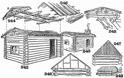 Drawn bulding  log cabin To Build of log a