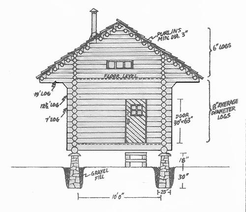 Drawn bulding  log cabin Build a a 3 Log