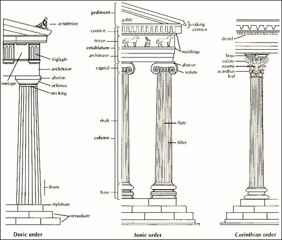 Drawn bulding  neoclassical architecture Architecture  NeoClassical