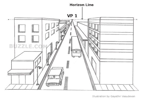 Drawn bulding  vanishing point Perspective Types NEWS of Perspective