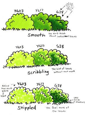 Drawn bush Coloring bushes simple simple Like