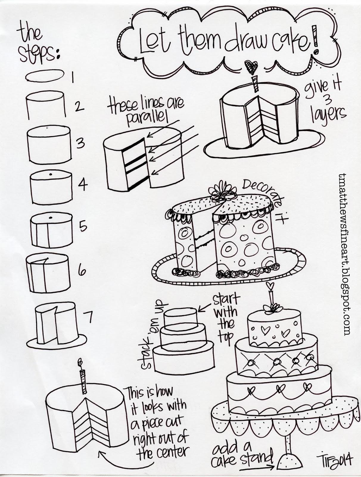 Drawn cake big Cakes more! Thiebaud Art: February