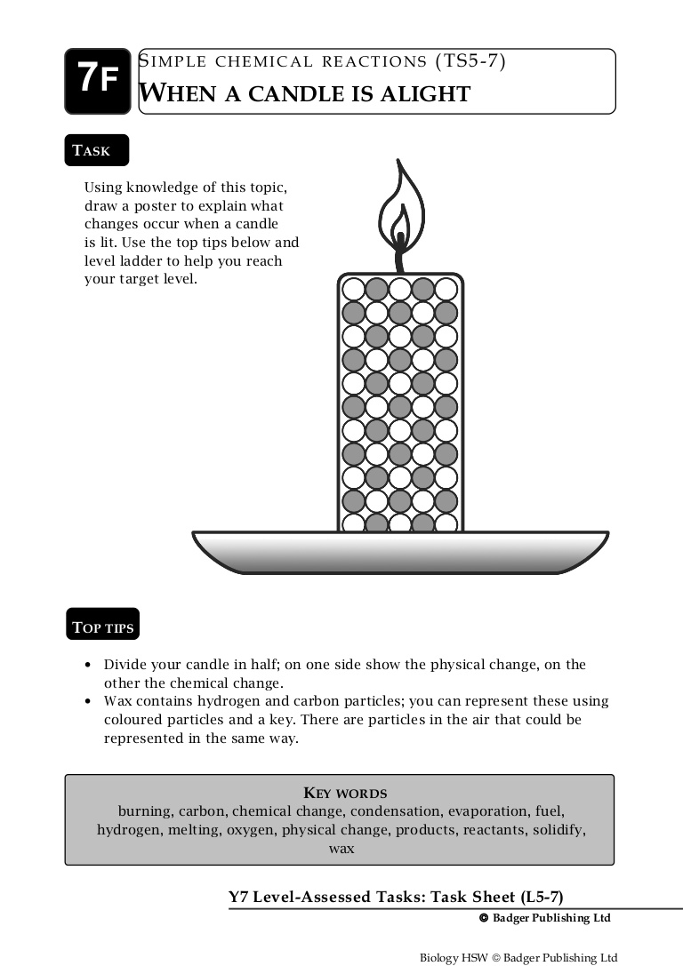 Drawn candle lighted Candle science task  a