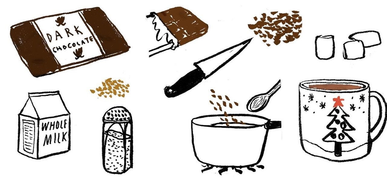 Hot Chocolate clipart warm water Real to Perfect Cup Bars