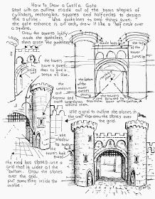 Drawn castle castle gate  Gate Draw How How