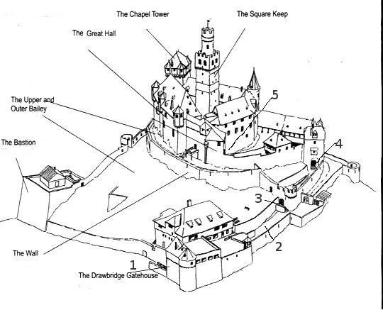 Drawn castle loophole Marksburgcastle_copy1  jpg