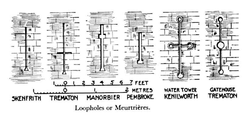 Drawn castle loophole Loopholes