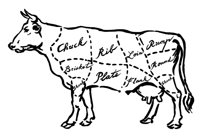 Drawn cattle Pork for Lipman Perfect the