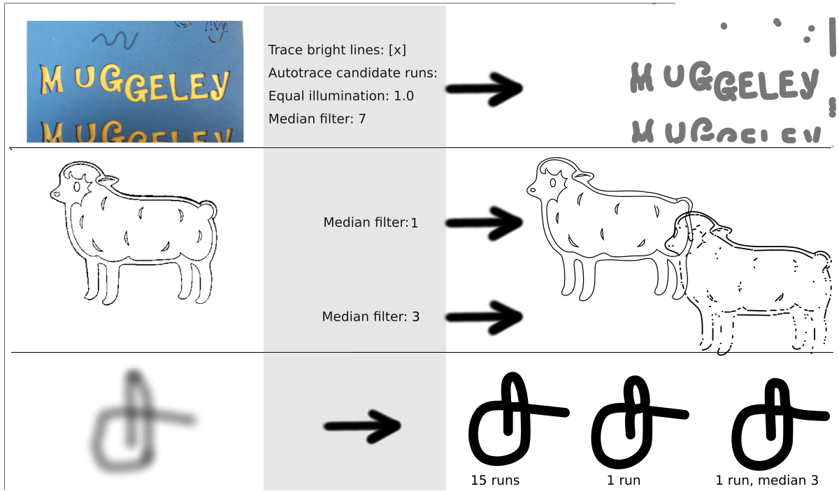 Drawn cattle trace Segments centerline A number path