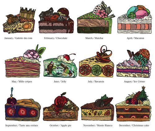 Drawn chocolate pastry Illustration on Pinterest images cake