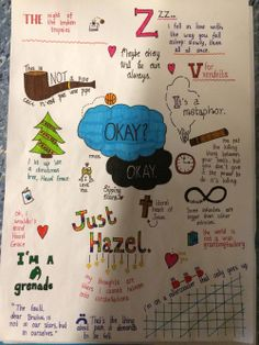 Drawn quote fault in our star The Fault 2 Stars ✏