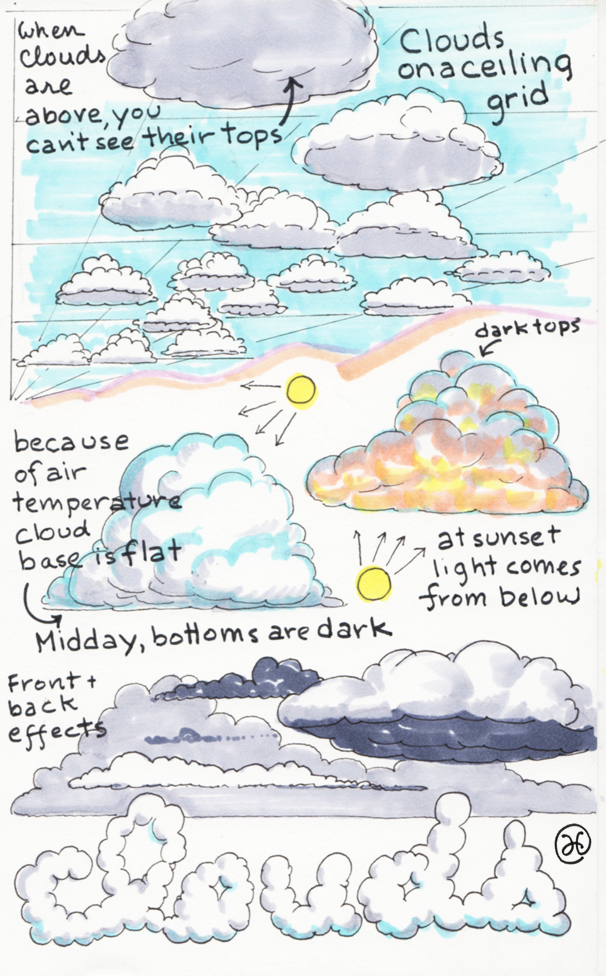 Drawn clouds cumulus Cloud Howard Clouds Diana studies