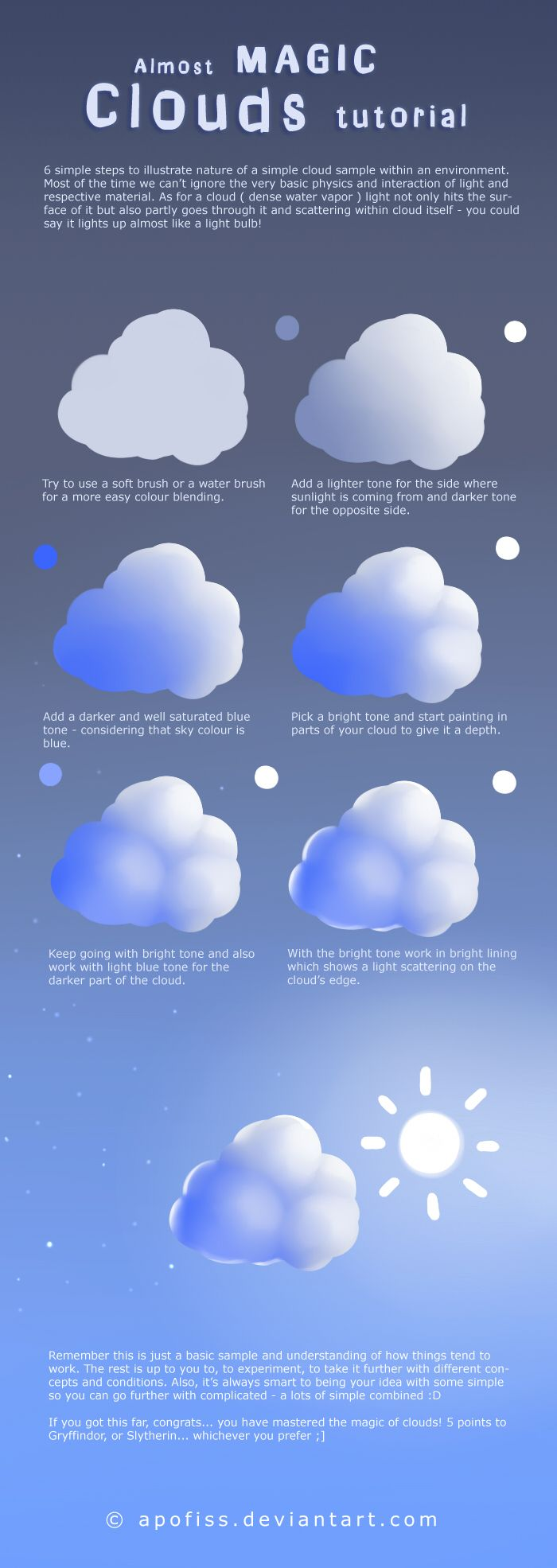 Drawn clouds illustrated And on CLOUDS images draw