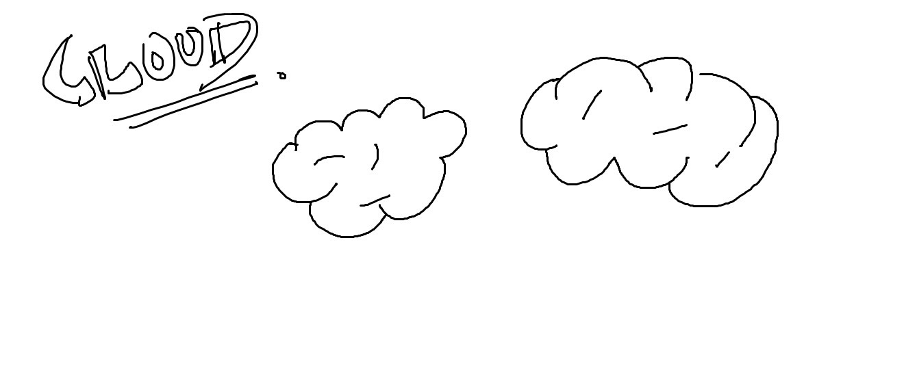 Drawn clouds funny cartoon How YouTube Drawing Easy Cloud