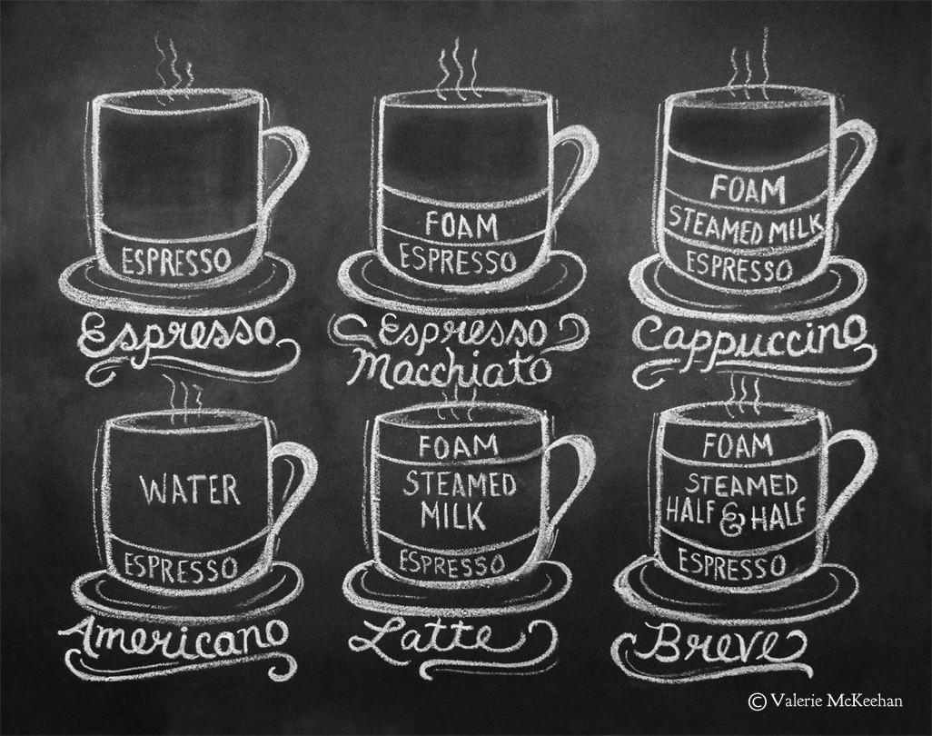 Drawn coffee Coffee Pinterest Art Kitchen Different