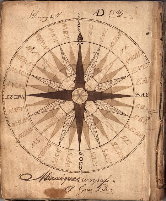Drawn compass cartography Images rose compass notebook 41