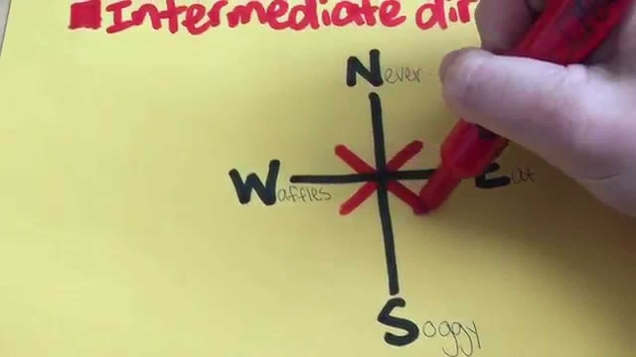Drawn compass easy A Unsubscribe rose compass draw