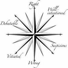 Drawn tattoo moral compass #4