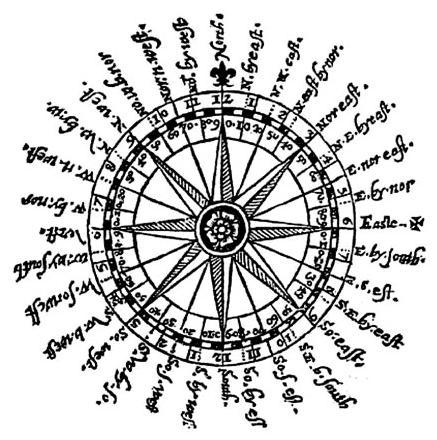 Drawn compass italian Martinelli's Italian Dial Candida