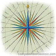 Drawn compass italian 2005 Compass History Rose Diagram