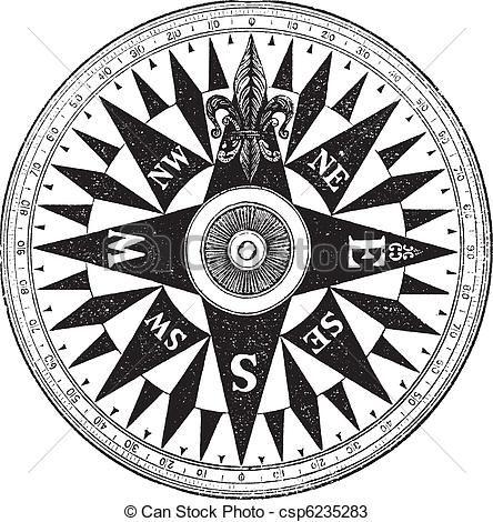 Drawn compass naval Wooden vintage walls Compass Vector