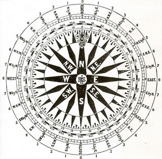 Drawn compass naval MARINE ADJUSTMENT  COMPASS CORRECTION