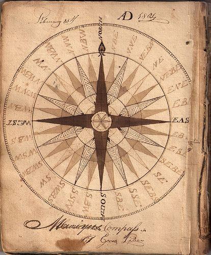 Drawn compass roman Roman best 164 images on