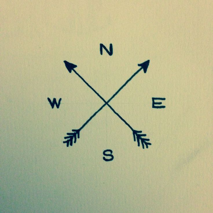 Drawn compass simple But compass really Pinterest no