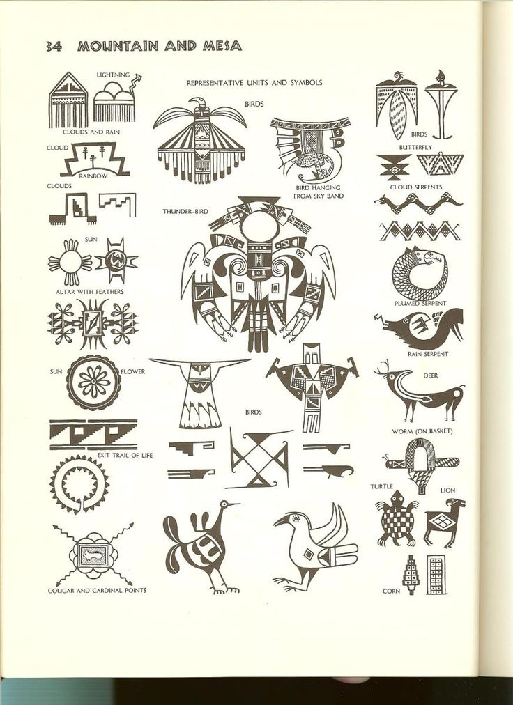 Drawn butterfly native american Decoration includes Pinterest Native on