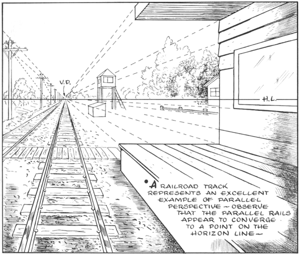 Drawn railroad linear perspective Perspective 3 Perspective Angular Railroad