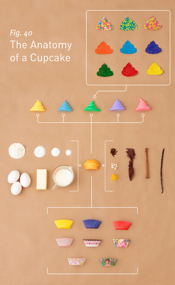 Drawn cupcake Ways cute would different show
