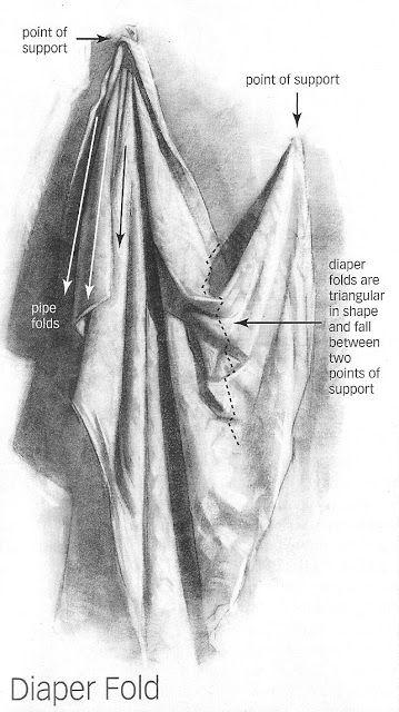Drawn curtain folded #4