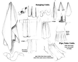 Drawn curtain folded #6