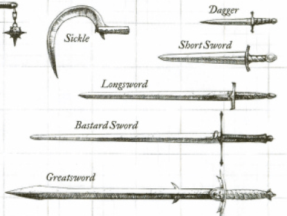 Drawn dagger d&d Rethinking D&D Finesse The 5th