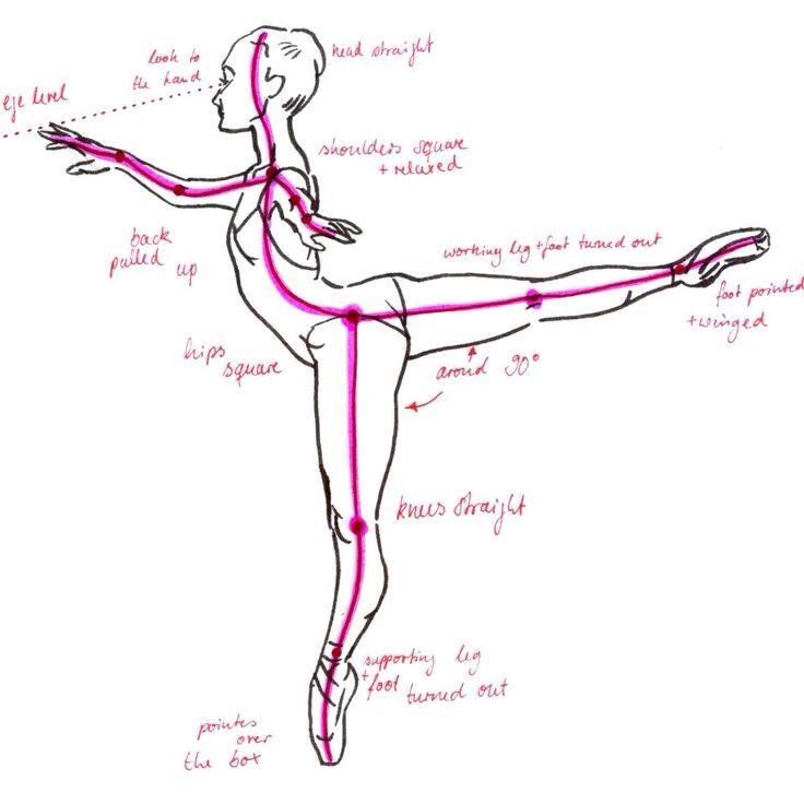 Drawn ballerina ballet arabesque Find images and drawing Pin