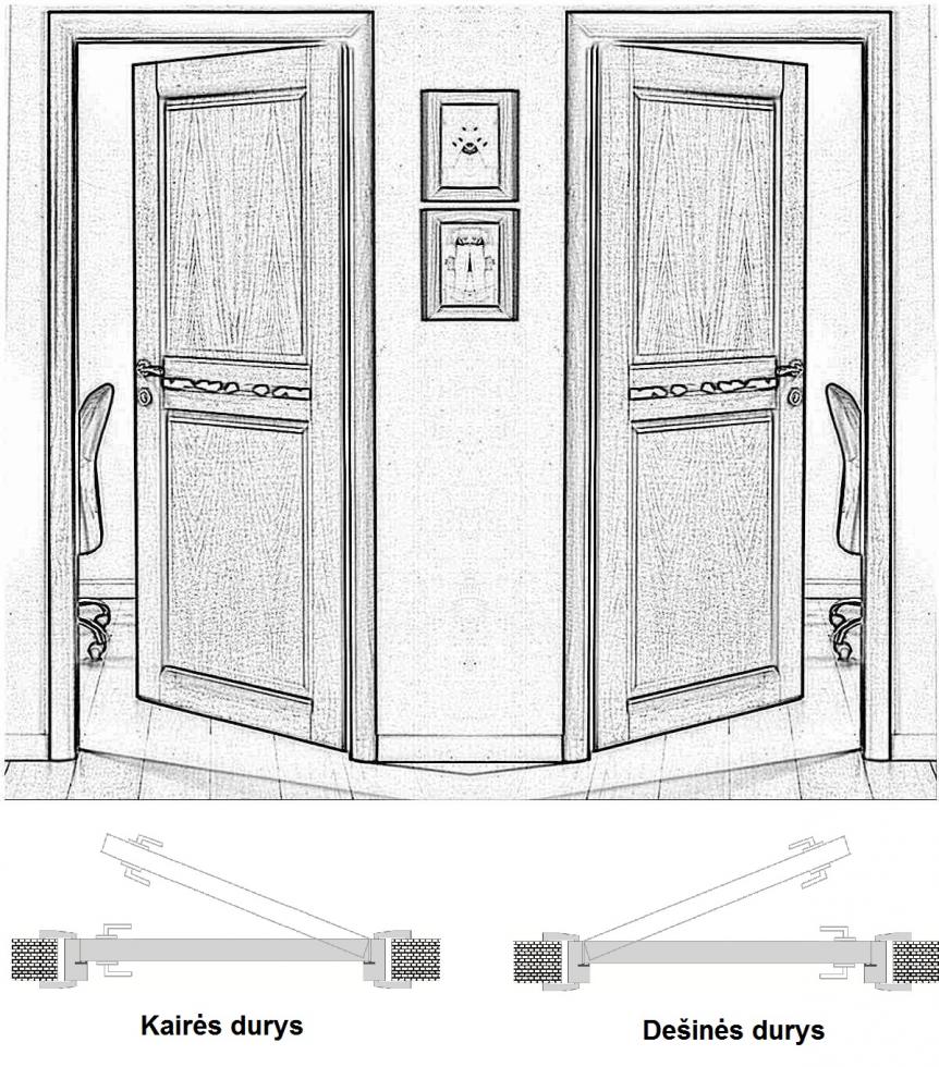Drawn door + Hand 2