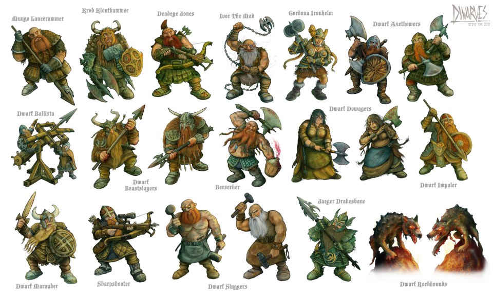 Drawn dwarf Of Dwarf (960×585) Dwarves and