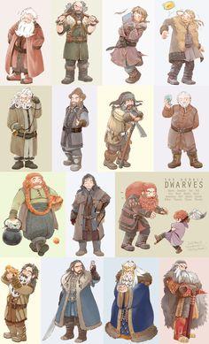 Drawn dwarf hobbit Of Dwalin Kili Dori