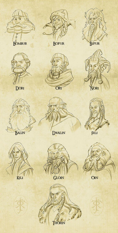 Drawn dwarf hobbit Gomes: dwarves and of rings