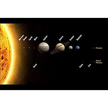 Drawn dwarf space Planets 24x36  item Drawn