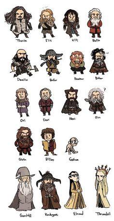 Drawn dwarf the hobbit character Fili Dwalin the Pin Dori